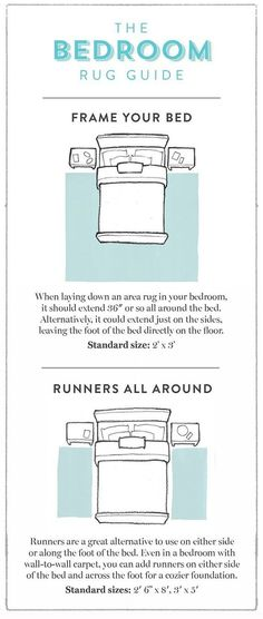 A Find The Right Size Rug Guide