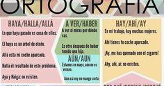 INFOGRAFÍA DE ORTOGRAFÍA     Desde que descubrí las infografías.... me encantó, esa representación visual de los textos que hac...