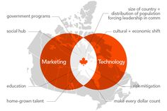 Why Canada Is Rocking Marketing Tech by @traackr.