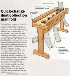 Dust Collection Manifold - Dust Collection Tips, Jigs and Fixtures