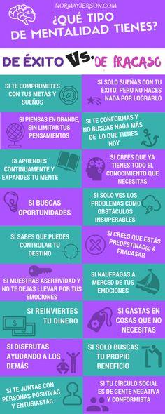 Infografía, tipos de mentalidad, mentalidad de éxito, éxito Vs. fracaso,