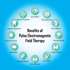 How Does Pulsed Electromagnetic Field Therapy Treat Chronic Pain? Ear Health, Bone Health, Melt Method, Electromagnetic Field, Chiropractic Clinic, Cellular Energy, Red Light Therapy, Everything Is Energy, Neuroplasticity
