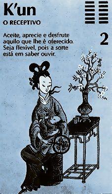 Hexagrammes 1 a 8 - www. Yi King, Human Design System, Book Of Changes, Tao Te Ching, Taoism, Korean Art, Web Design, Old Art, Tai Chi