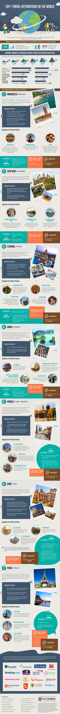 Top 7 Travel Destinations in the World #infographic #Travel