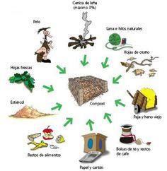 Agroecología: un modelo sustentable de vida › Cuba › Granma - Órgano oficial del PCC