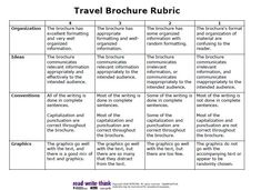 1000 Images About Media Literacy On Pinterest Rubrics Book Reports And Book Covers