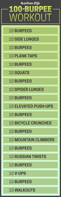 a Crazy Intense Workout That Will Make You Feel Like a Beast I think this would make me pass out. Burpees and me don't get along.I think this would make me pass out. Burpees and me don't get along. Fitness Workouts, Fitness Motivation, At Home Workouts, Fitness Tips, Body Workouts, Circuit Workouts, Circuit Training, Exercise Motivation, Cross Fit Workouts