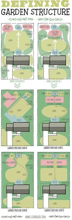 Will your garden be informal, formal, rectilinear or geometric? Look to the…
