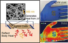 Super-insulated clothing could eliminate need for indoor heating
