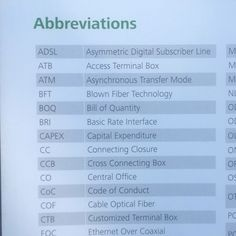 College degree abbreviations