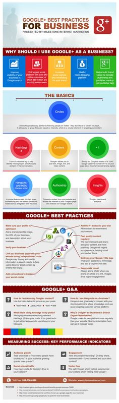 Why should you use Google Plus For Your Business? Tips  Best Practices #socialmedia #infographic