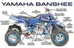 Banshee Parts and Tech