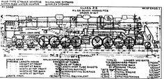 classic locomotive - Google Search