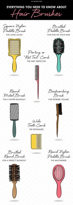 Fashion in Infographics — Everything you need to know about hairbrushes