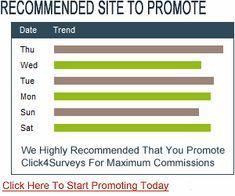 ClickBank Advertising