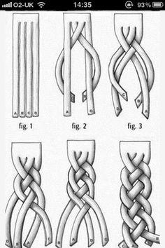 Four strand braid tutorial