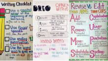 36 Awesome Anchor Charts for Teaching Writing, EDUCATİON, Awesome Writing Anchor Charts to Use in Your Classroom. Writing Prompts For Writers, Picture Writing Prompts, Teaching Writing, Writing Process, Essay Writing, Teaching Character, Writing Classes, Writing Workshop, Fiction Writing