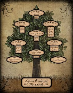 Unique Family Tree  Fully Customized by Opafaf on Etsy, $65.00