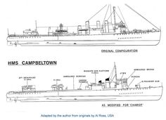 HMS Campbelltown conversion