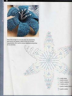 lily crochet pattern - crafts ideas - crafts for kids Gothic and dramatic, this black thread doily was crafted with crochet cotton and a steel hook, using a vintage lily flower pattern. Miniature Sweater Ornament - Crochet Uncut Fall 2011 issue of lily cr Crochet Motifs, Crochet Diagram, Crochet Chart, Thread Crochet, Crochet Stitches, Crochet Puff Flower, Knitted Flowers, Crochet Flower Patterns, Crochet Designs