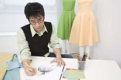 Cómo crear un portafolio de moda