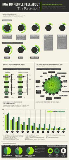 Infographic |