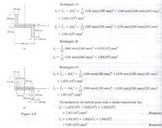 Exercícios resolvidos sobre Momento axial de Inércia - (Qualidade não muito boa,...