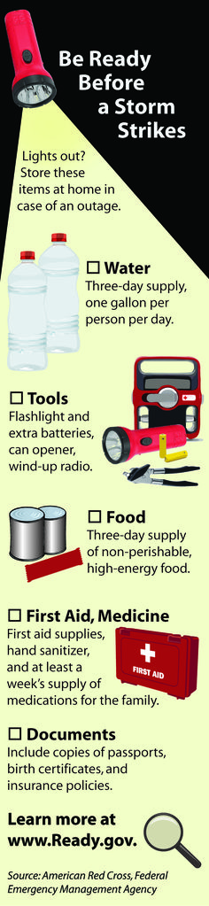 Have food, water, medicine, and important documents handy before a storm strikes. #outage #ready Source: NRECA