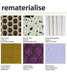 Rematerialise jakki dehn - Căutare Google