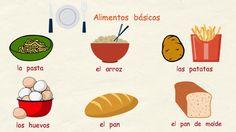 School Supplies, learning Spanish words and vocabulary Elementary Spanish, Spanish Class, Spanish Lessons, Spanish 101, Learning English For Kids, Spanish Language Learning, Teaching Spanish, Food Vocabulary, Spanish Vocabulary