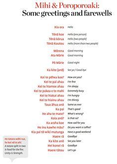"comradehero: "" Kia pai tō wiki mutunga - Have a good weekend! School Resources, Teaching Resources, Teaching Ideas, Primary Teaching, Childhood Education, Kids Education, Maori Songs, Waitangi Day, Maori Symbols"