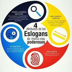 4 Atributos de los Eslogans de marca más poderosos. #Marketing #Marca
