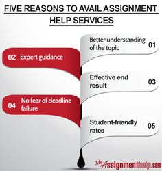 MyAssignmenthelp.com has a pool of 3000+ expert writers who provide online assignment help, dissertation writing services, essay writing help and homework help to students, right from school and college to university level. These writers have vast experience in their respective field of studies and can cater to all your requirements. All you need to do is contact our customer support agents through live chat, email or phone and tell us what you want us to write upon.
