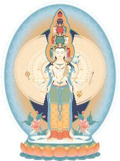 Thousand Armed Avalokiteshvara, Bodhisattva of Compassion