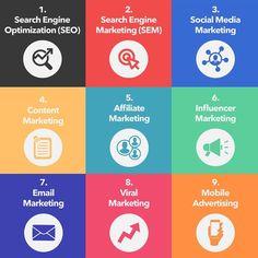 seo google seo marketing seo definition seo search engine optimization seo wikipedia seo et sea seo referencement naturel seo formation