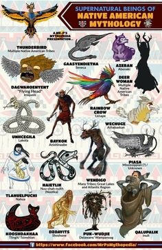 Mythical Creatures Art, Mythological Creatures, Magical Creatures, Fantasy Creatures, Mythological Monsters, Native American Mythology, Native American Tribes, Dc Superhero Girl, Dragons