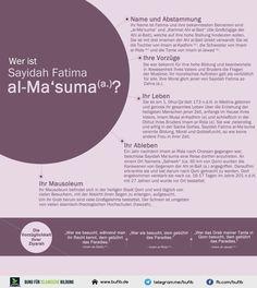 Wer ist Sayidah Fatima al-Ma´suma (a.)?