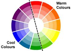 The Color Wheel And Skin Tone I Have Cool Toned