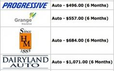 Progressive Auto Insurance Quote Car Insurance Quotes King Price  Car Insurance Quotes  Pinterest .