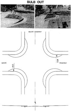 Alameda County Traffic Calming bulb-out diagram Traffic Calming Measures, Urban Design, Transportation, Cities, Arch, Bulb, Diagram, How To Plan, Street