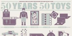 The 50 most popular toys from the last 50 years