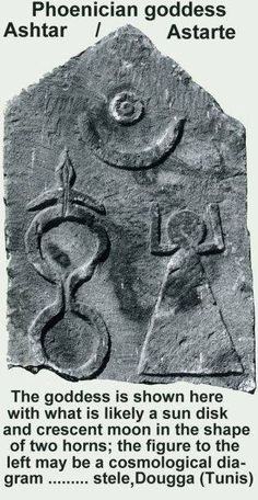 Phoenician goddess Astarte which is the same figure as the goddess Tanit (but with arms straight out)