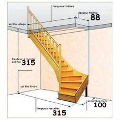 comment poser un escalier