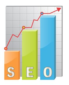Basic Helpful WordPress SEO Tips for you to Learn and Follow