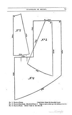 Peterson's magazine, 1877 Diagram of skirt