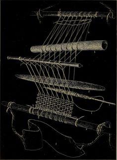 Cauliflower Laboratories: Backstrap Loom Weaving