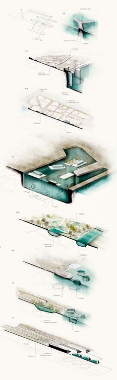 Industry of nature- Delta masterplan on Behance