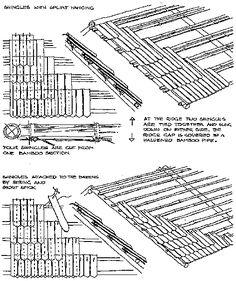 Bamboo steel joint google search bamboo lash joints for Bamboo roofing materials