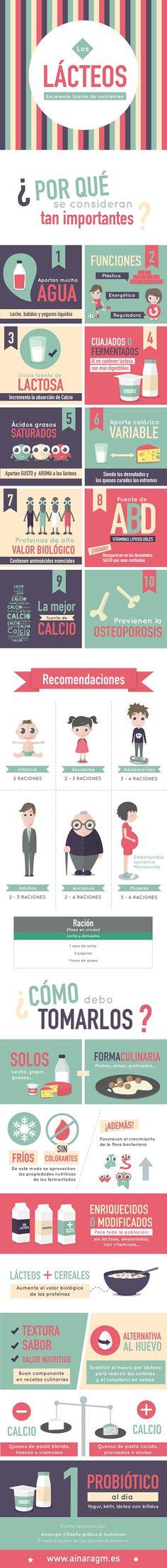 #RUTINA #EJERCICIO #DIETA #ADELGAZAR #FRASES #MOTIVACION #DIETA