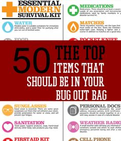 Building Your First Bug Out Bag The Top 50 Items In Your Kit